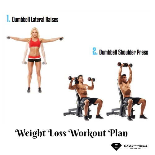 Weight Loss Workout Plan 7 Days Fat Burning For Beginners