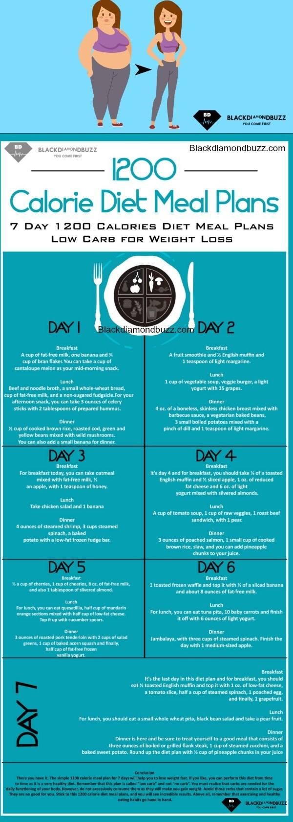 7 day 1200 calorie diet