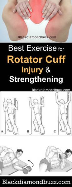 Best Exercise for Rotator Cuff Injury and Strengthening