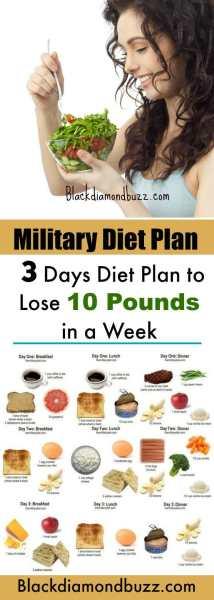 Military Diet Plan: 3 Days Diet Plan Menu to Lose 10 pounds in a Week
