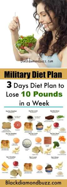 Military Diet Plan:3 Days Diet Plan For Weight Loss And
