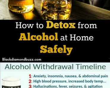 Detox for Alcoholism: How To Detox From Alcohol At Home Safely