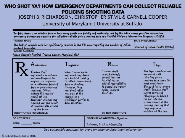 Who Shot Ya? How Emergency Departments Can Collect Reliable Police Shooting Data