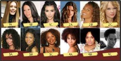 hair chart all