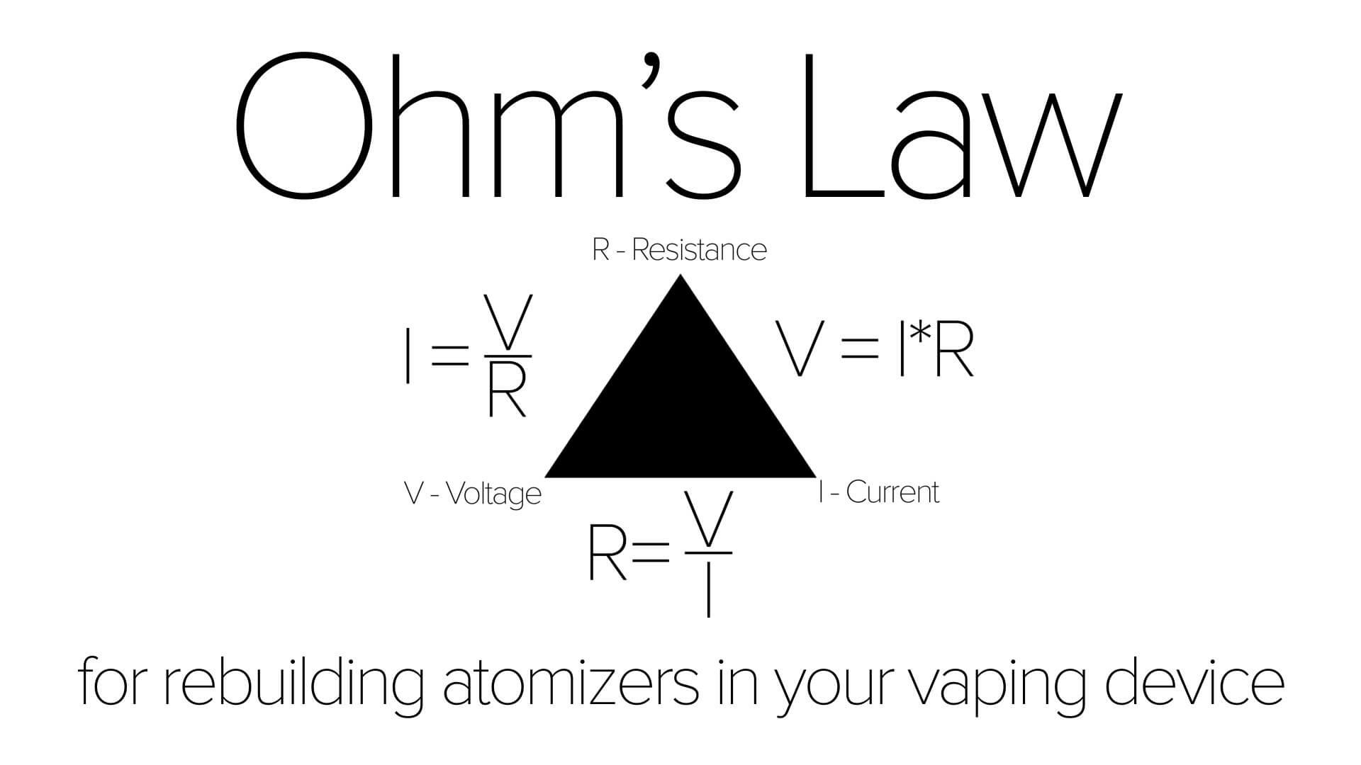 Sub Ohm Vaping Explained