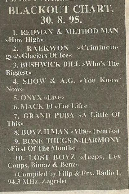 Blackout Radio Top 10 Chart (Aug 30th, 1995)