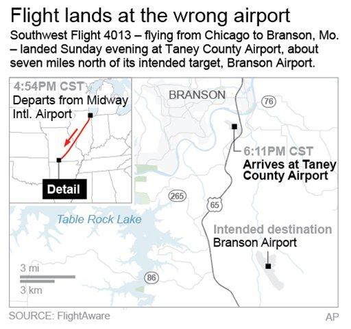 MISSOURI WRONG AIRPORT