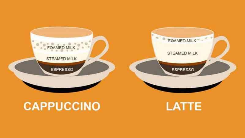 komposisi espresso dan susu pada cappuccino dan latte