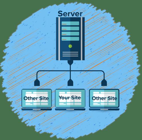 cara kerja shared hosting