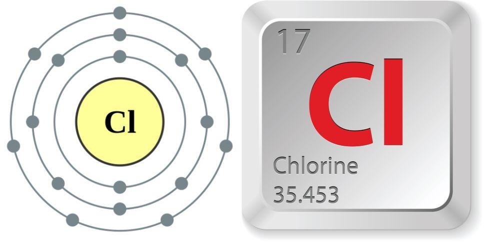 simbol kimia dan nomor atom unsur klorin