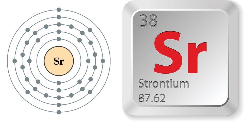 simbol kimia dan nomor atom unsur strontium
