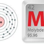 simbol kimia dan nomor atom molibdenum