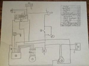 YZ250 Blaster Build Log | Page 4 | Blasterforum
