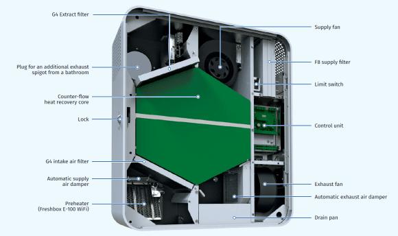 Blauberg-NA-FreshBox-100-WiFi-Single-Room-ERV-HRV