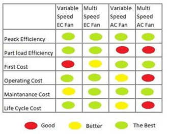 Blauberg-EC-Fan-Motor-Benefits