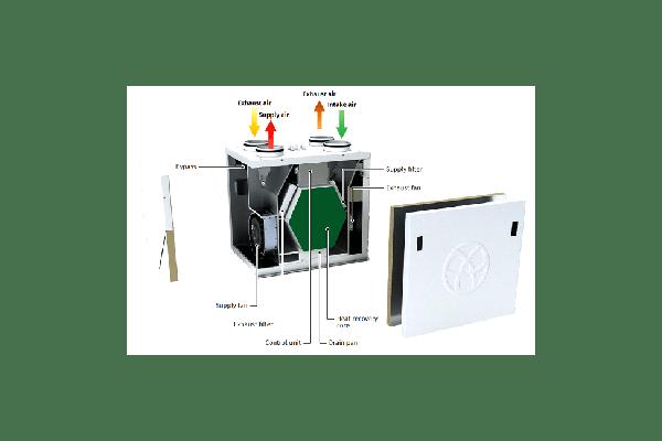 Komfort Home Ventilator Air Filter