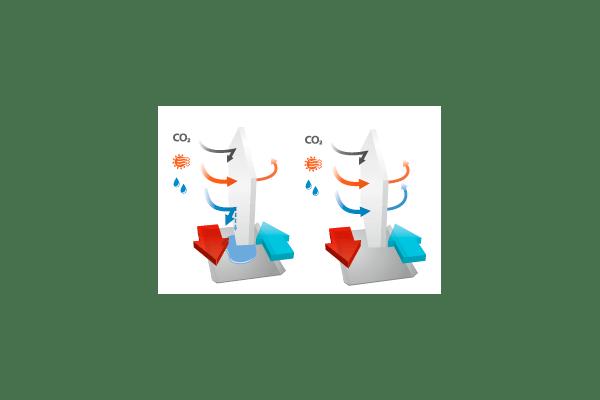 Komfort Home Ventilator Heat Recovery Diagram
