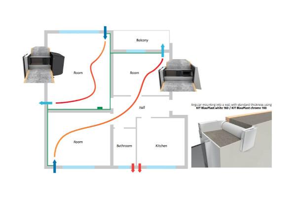 Vento Series Expert A50 1 Single Room Ventilator Mounting