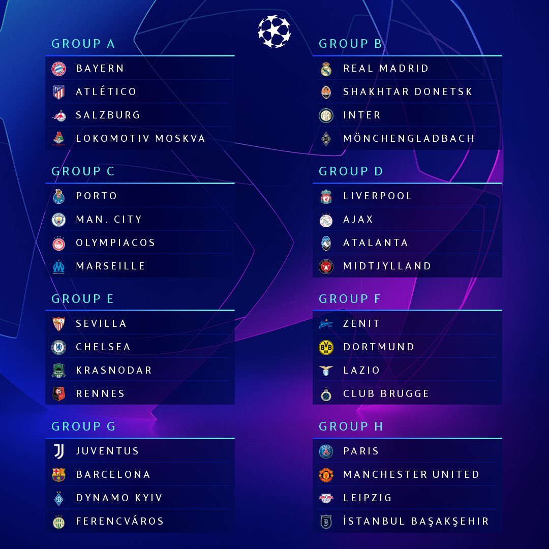 ucl draw for 2020 21 group stage revealed bleachers news ucl draw for 2020 21 group stage