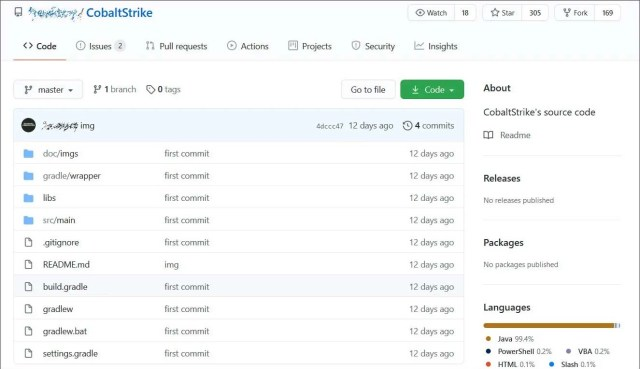 CobaltStrike GitHub repository