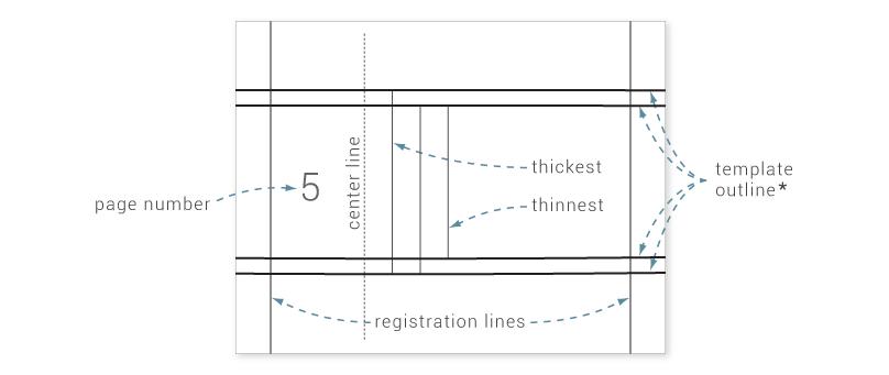 rocker_printout_diagram