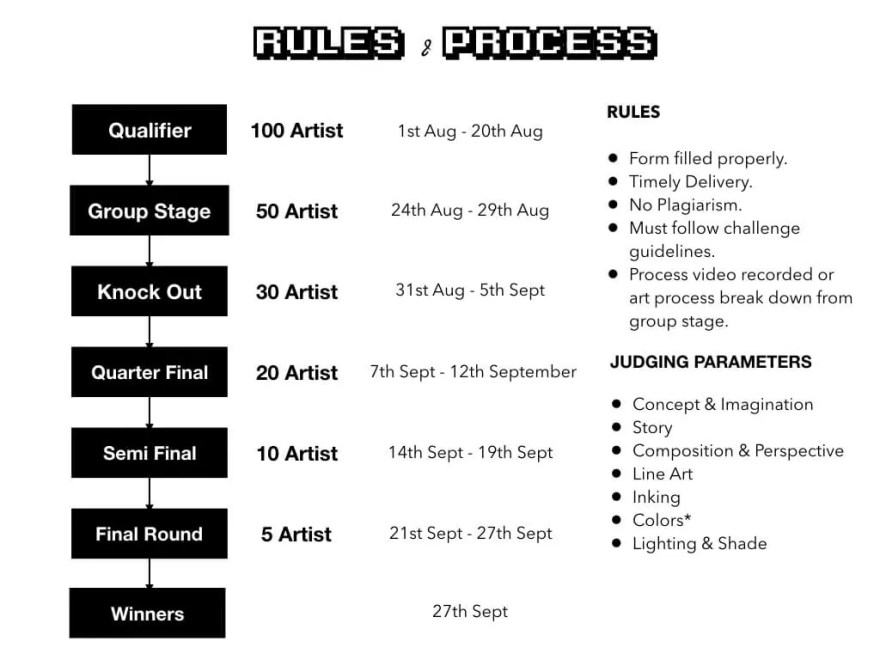 RULES PROCESS.001