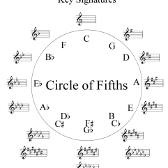 Circle-of-fifths-3-1