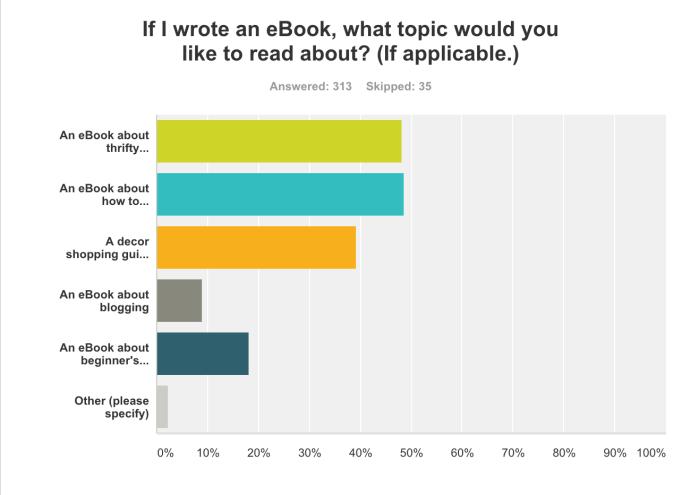 Survey Says | Bless'er House