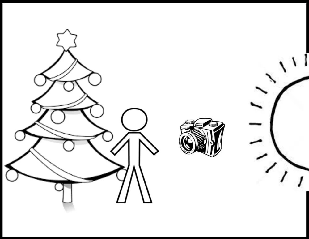 How to Take DIY Christmas Photos Around Your Tree | A step-by-step tutorial for taking Christmas pictures of your family by yourself that look dreamy and professional. #christmasphotos #christmasportraits #christmaspictures #diyphotography #christmasphotography #howtotakephotos #christmaslights #takepicturesofchristmaslights