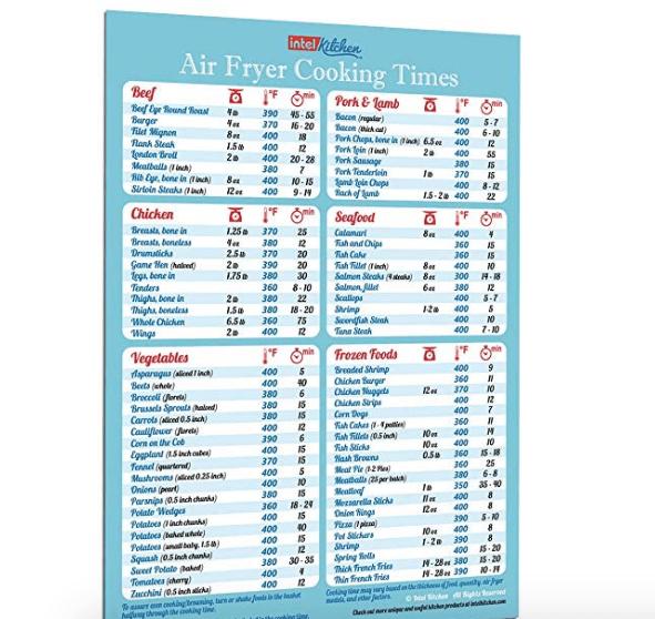 Air Fryer Chart