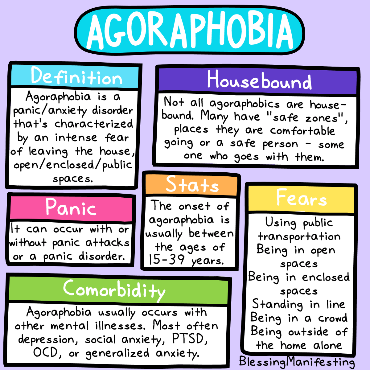 Agoraphobia Self Harm Depression