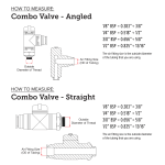 Measure Combo Valves by BLICK INDUSTRIES