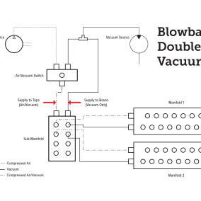 Blowback Double Vacuum Setup by BLICK INDUSTRIES
