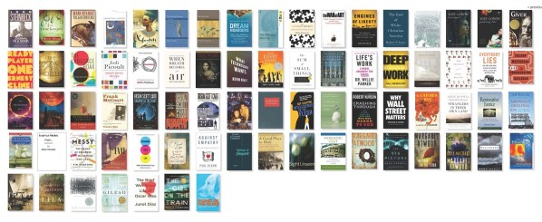 An image collage of book covers for all the books I read this year.