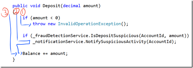 Deposit_FraudDetection_Code_annotated