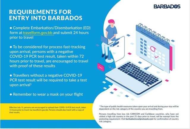 Barbados Covid Conditions d'entrée