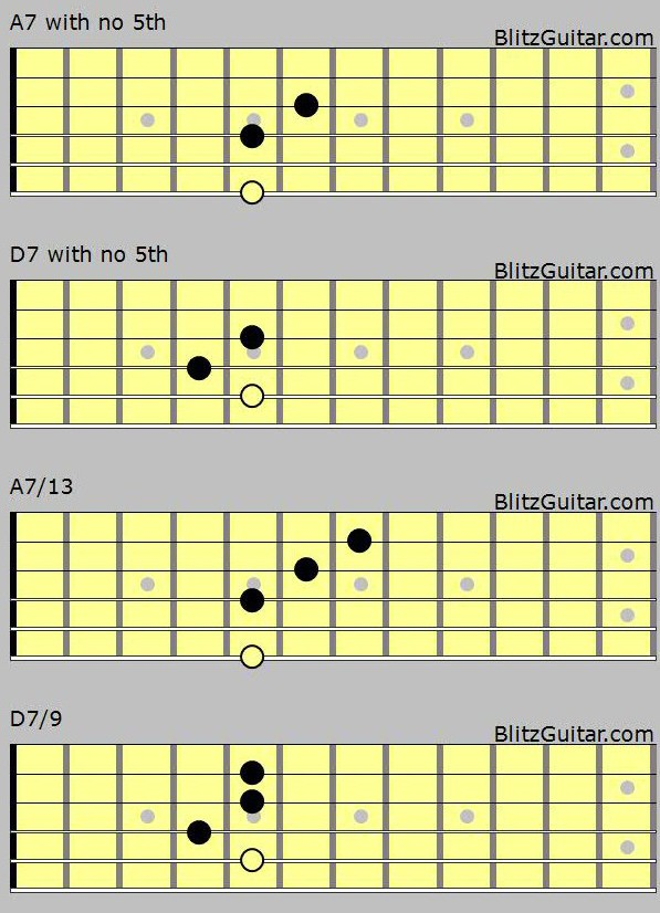 Blues Chords For Guitar Fingerstyle Guitar Lessons