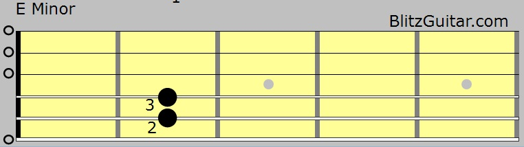 Hello Adele Guitar Lesson With Easy Chords And Percussive Approach