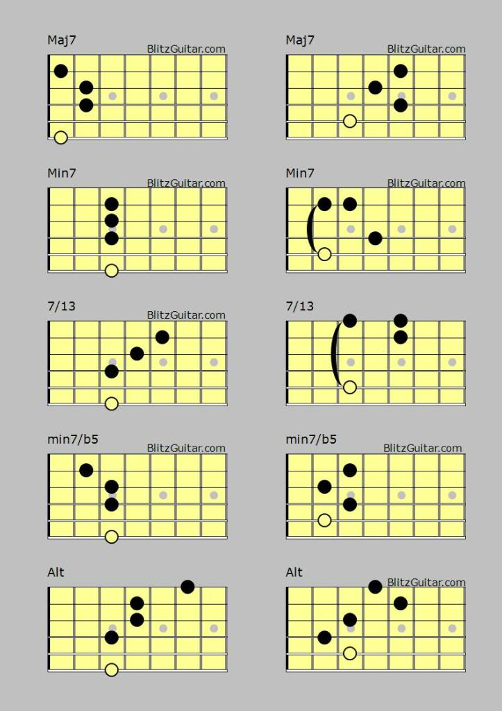 Jazz Chords for Guitar - FINGERSTYLE GUITAR LESSONS