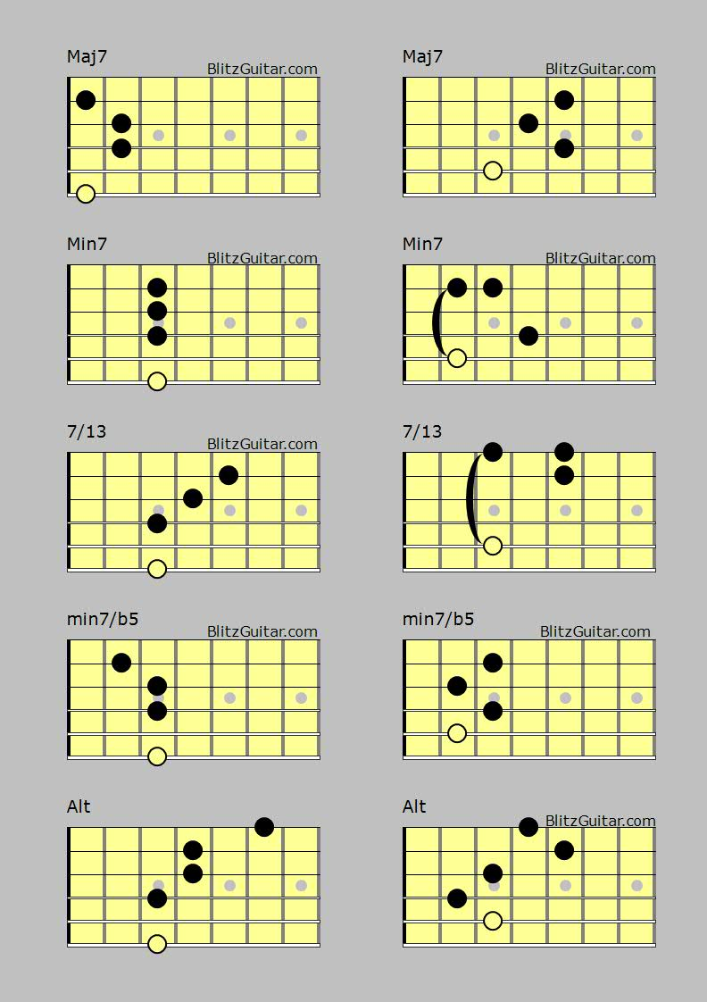 Jazz Chords For Electric Acoustic And Classical Guitar Good
