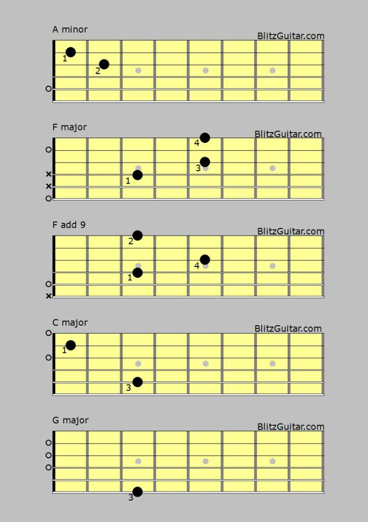 Spooky Guitar Chords Choice Image Guitar Chords Finger Placement