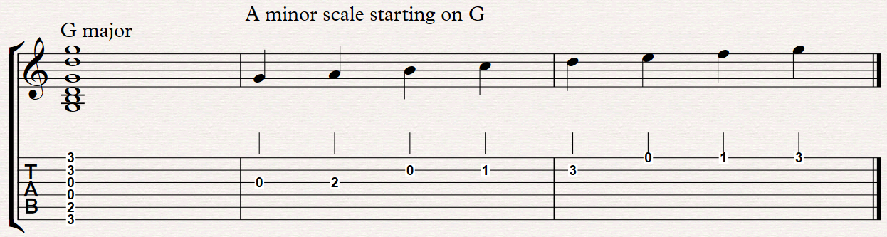 How to Write Spanish Melodies on Guitar | Beginner Fingerstyle Lesson