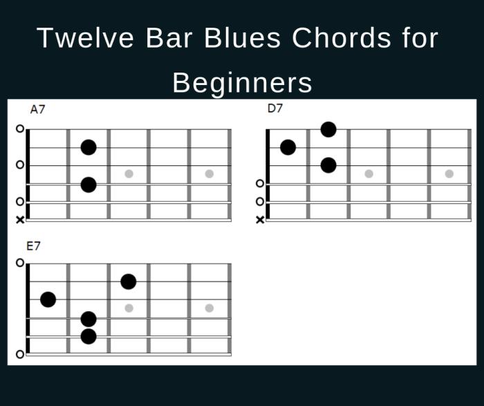 12 Bar Blues Tabs