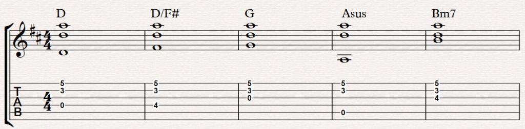 Colorful Asus Guitar Chord Image - Guitar Ukulele Piano music Chords ...