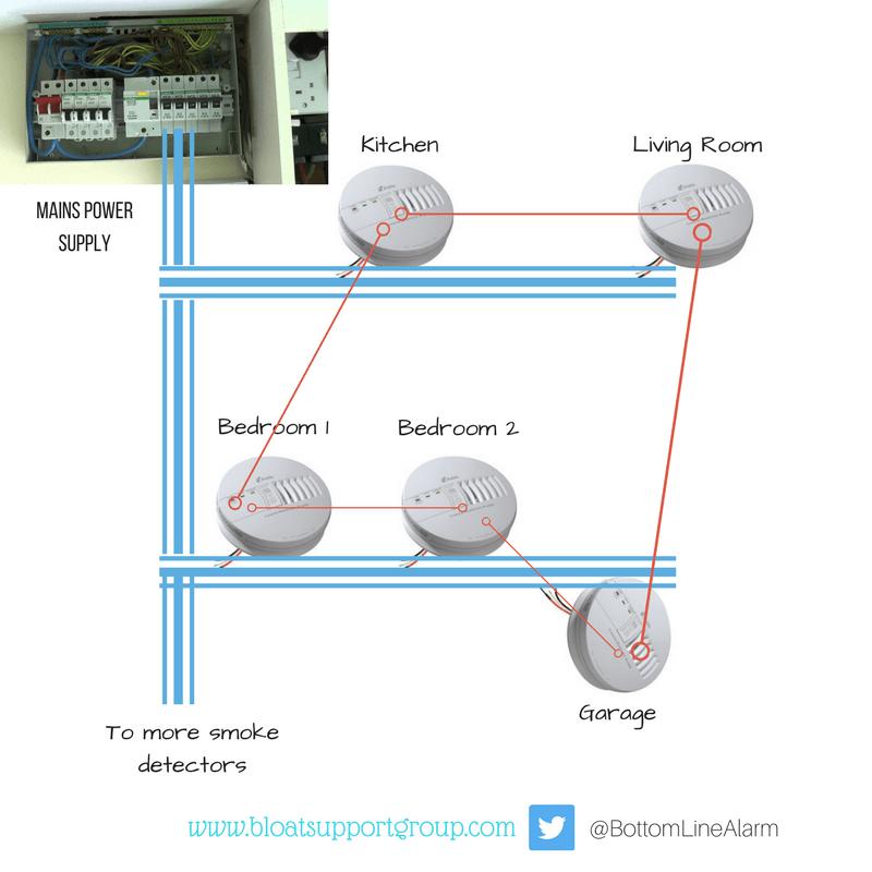 wiring diagram for smoke detectors hard wired data wiring fire alarm wiring methods wiring diagrams smoke detectors