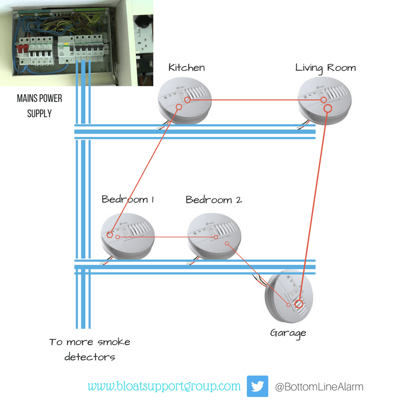 Hard Wiring Smoke Detectors Diagram - Wiring Diagrams Entry on