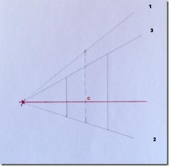 Perspective frontale 13 copie