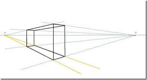 illus variation longueur