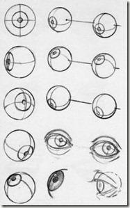 Capture yeux