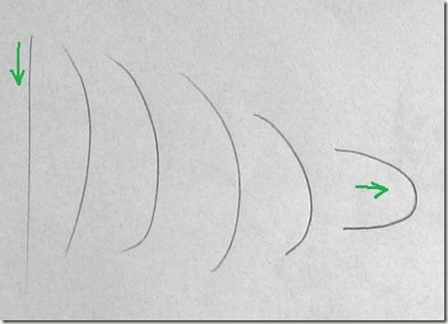 dessin dynamique force trait